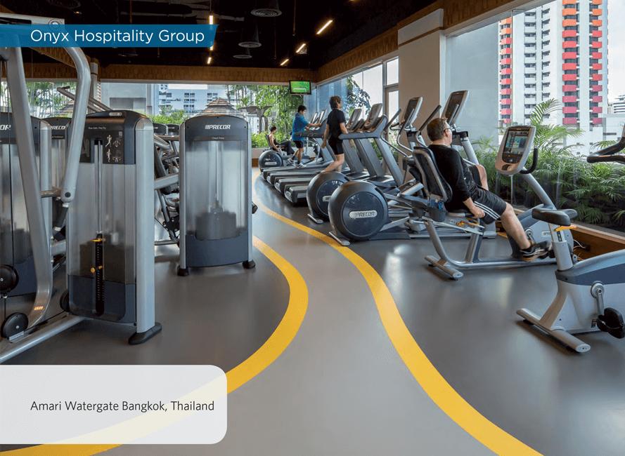 Gym Equipment | Fitness Equipment | Get Home Gym Equipment | Gym